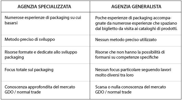 Tabella-agenzie2