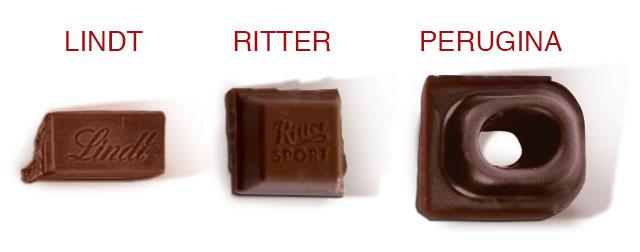 Comparazione-Ritter