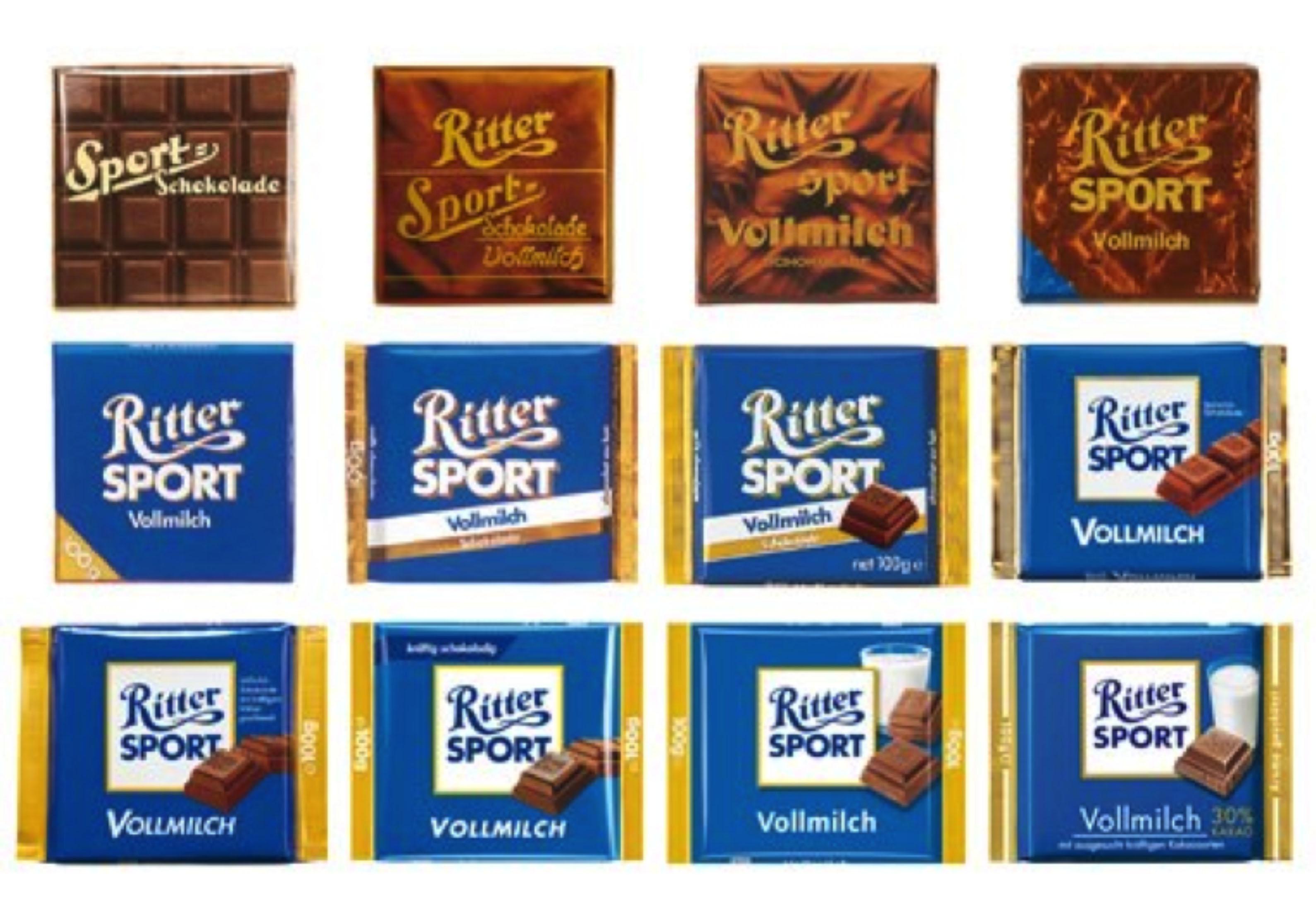 Evoluzione-packaging-Ritter