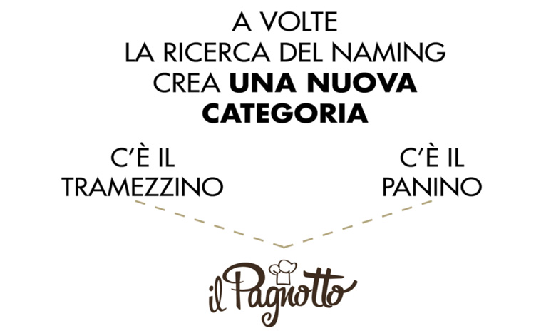 slide-pagnotto
