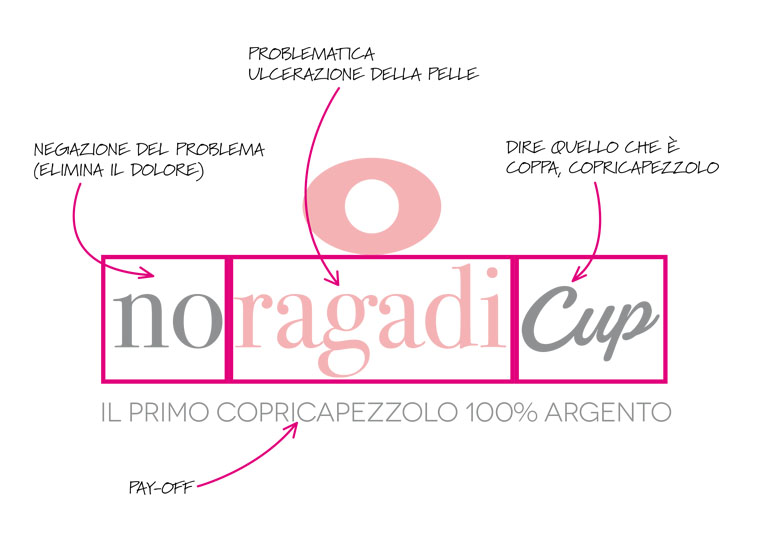 noragadicup-slide-post