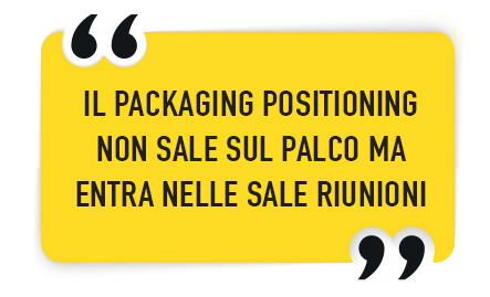 Il Packaging Posiotioning