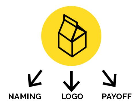 Nuova concezione packaging