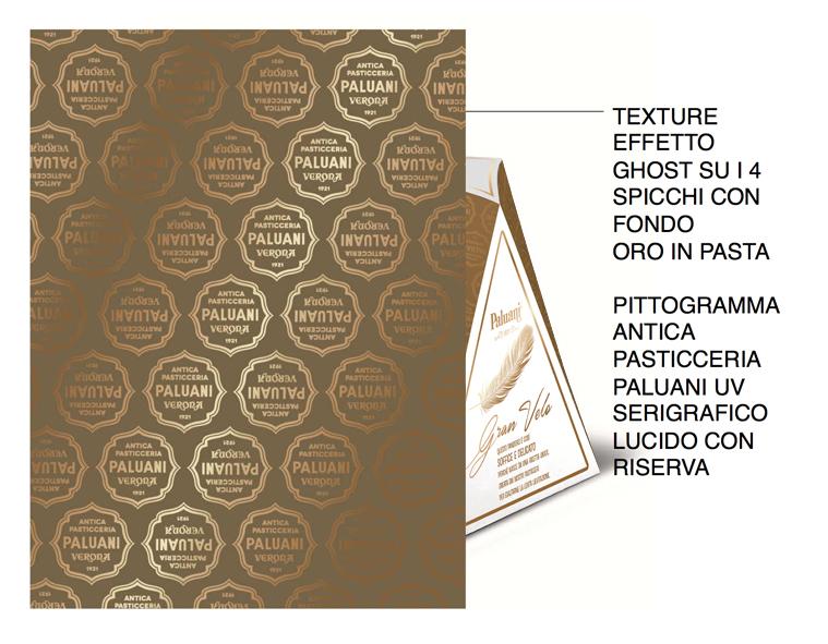 Texture Gran Velo