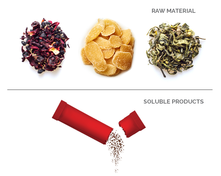Raw material e soluble products